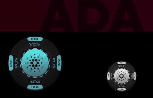 ADA(エイダ)コインの内容