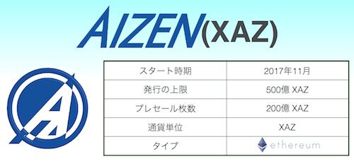 AIZEN(アイゼン)コインの発行枚数の上限