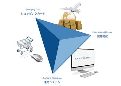 株式会社ACDの事業の計画・ビジョン