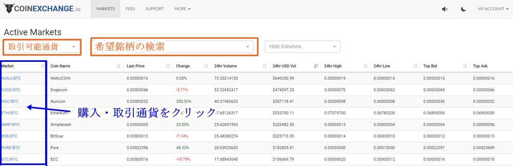 コインエクスチェンジの仮想通貨の購入画面