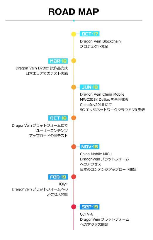 ロードマップ