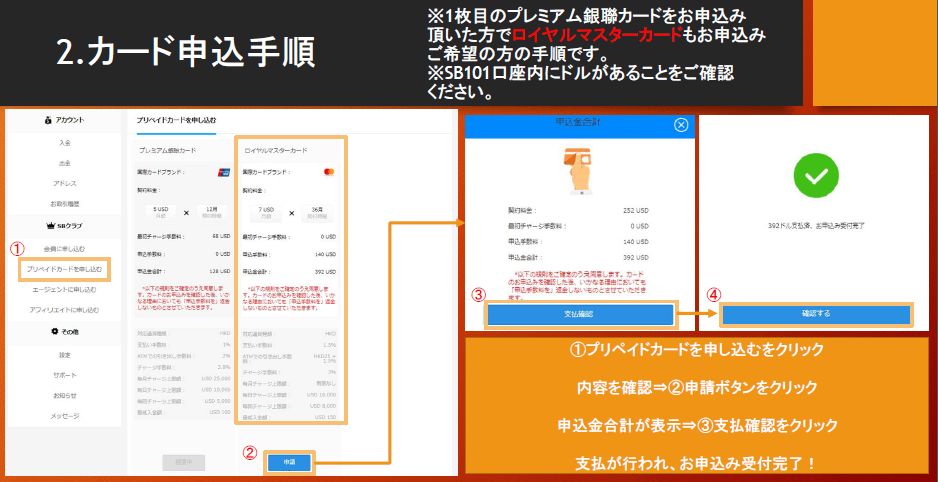 SB101カードの申込み手順