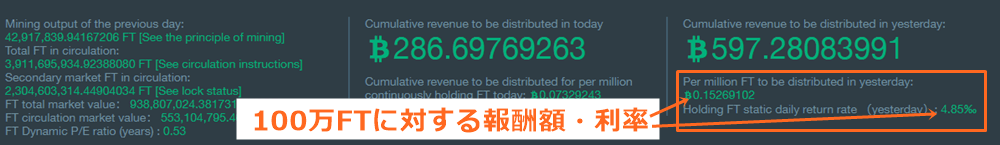 Fコイン取引所の配当確認方法