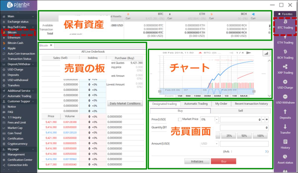 プランビット取引所のチャート画面