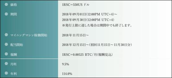 リゲインの新セール2nd情報