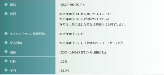 リゲインの新セール情報