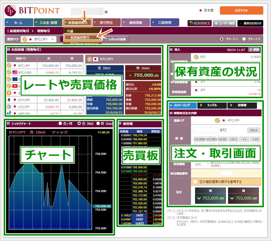 ビットポイント取引所の売買画面