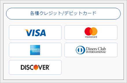 ビットウォレットにカードによる入金方法