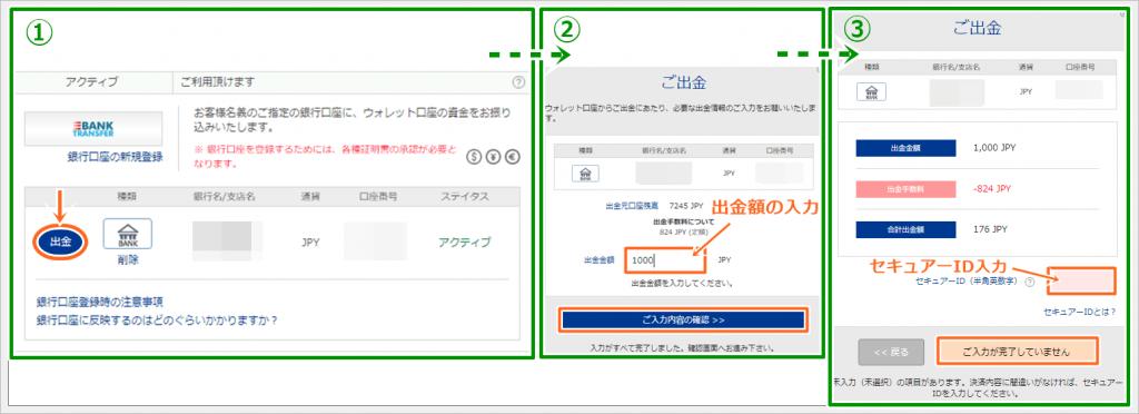 ビットウォレットから日本国内の銀行へ出金する方法