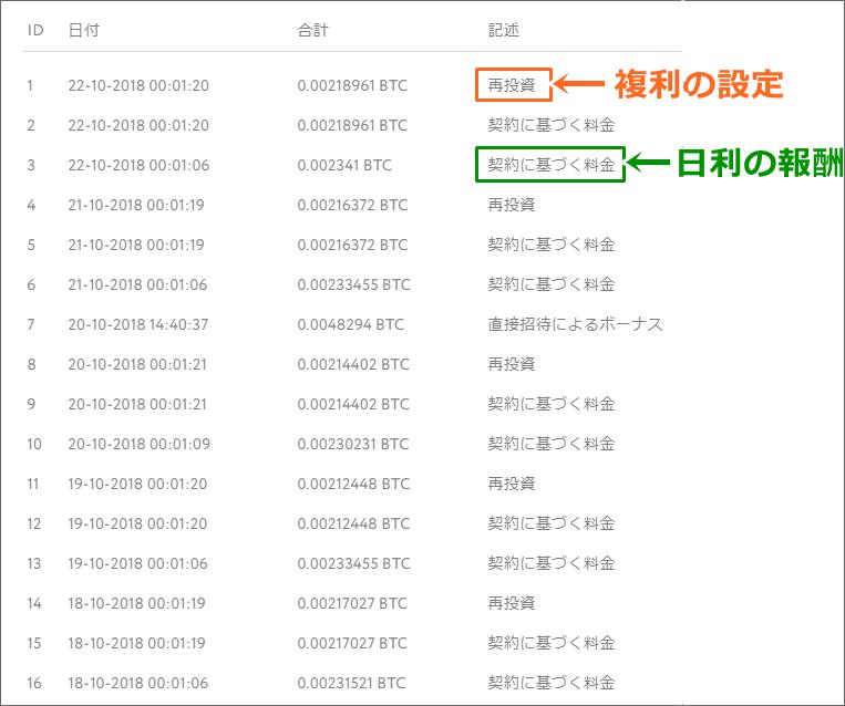 20181022_AITradeの成果・報酬