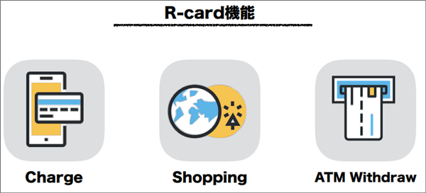 レボレットのプリペイドカード