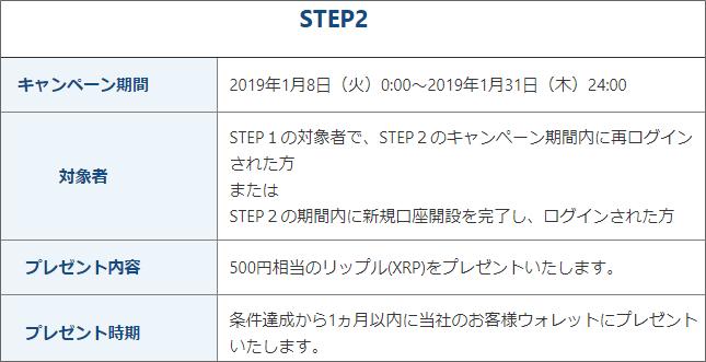 フォビ取引所(日本)のキャンペーンSTEP2