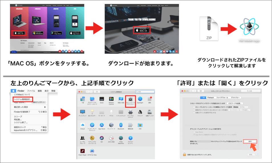 HBウォレットのデスクトップのマック版インストール