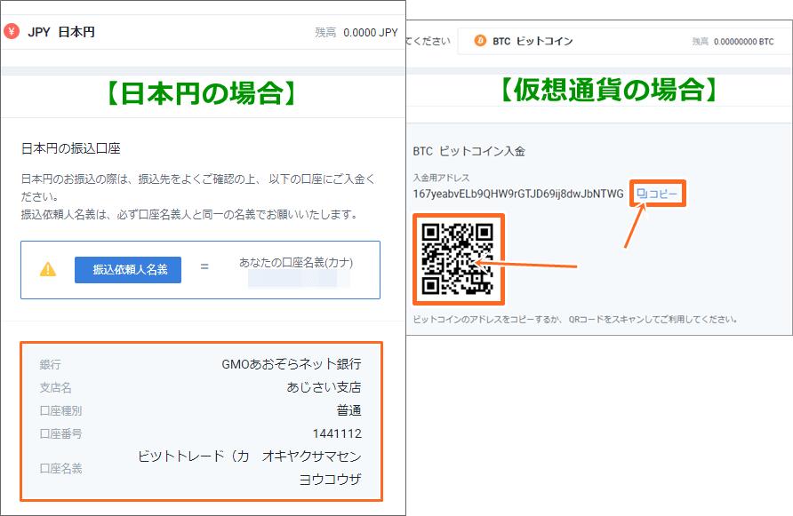 フォビジャパンの入金方法