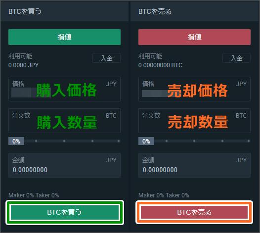 フォビジャパンの取引方法(指値注文)