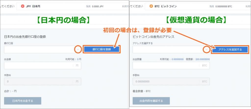 フォビジャパンの出金方法