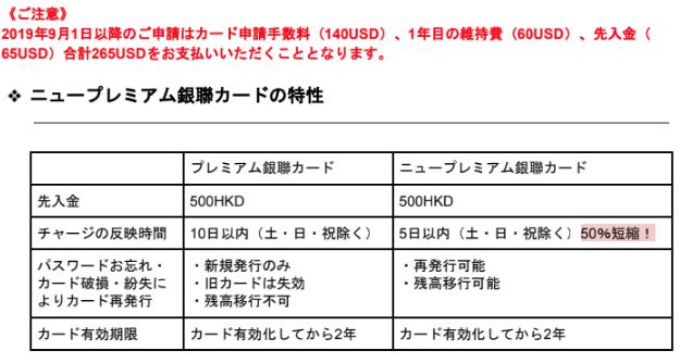 sb101のニュープリペイドカード発行について
