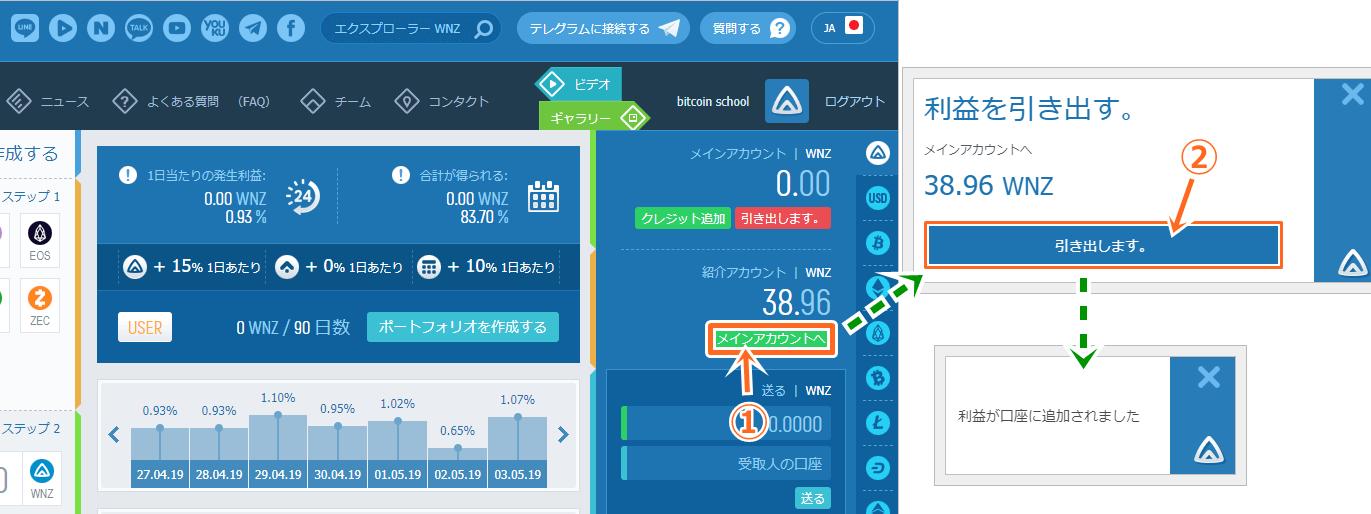 weenzee紹介アカウント