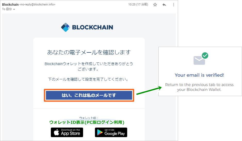 ブロックチェーンウォレットのメールアドレス認証
