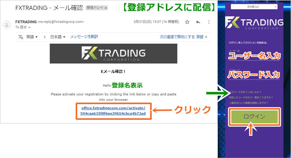 FXトレーディングコーポレーションの初回ログイン方法