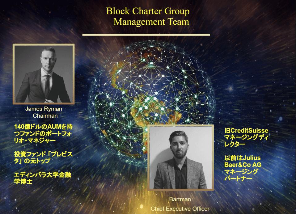 ブロックチャーター社