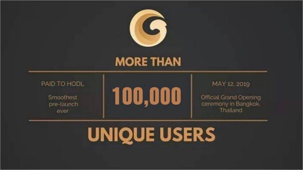 クラウドトークンのwebサイト検索人数が100,000人突破