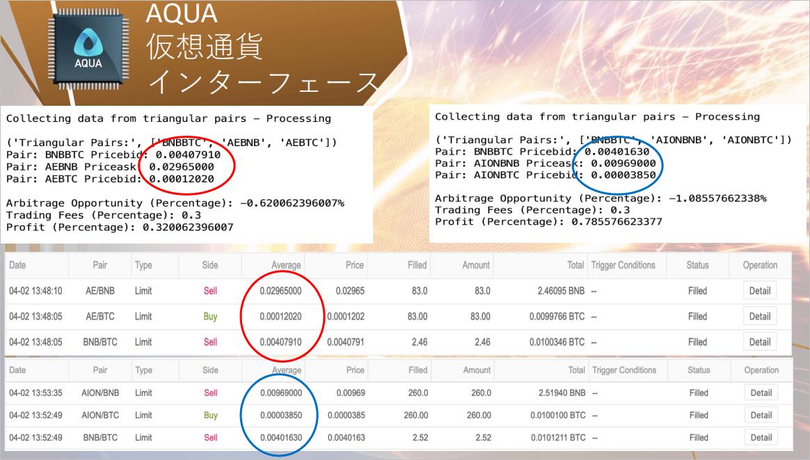 ジュビリエースの仮想通貨によるアービトラージ