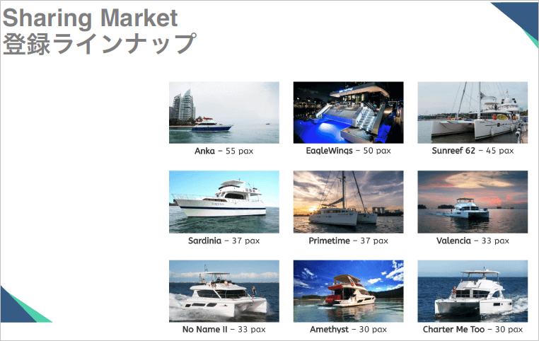 ヨットトークン事業に登録されるクルーザー