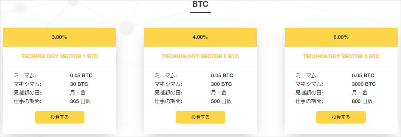 BBシェルダン技術的なセクター(BTC)