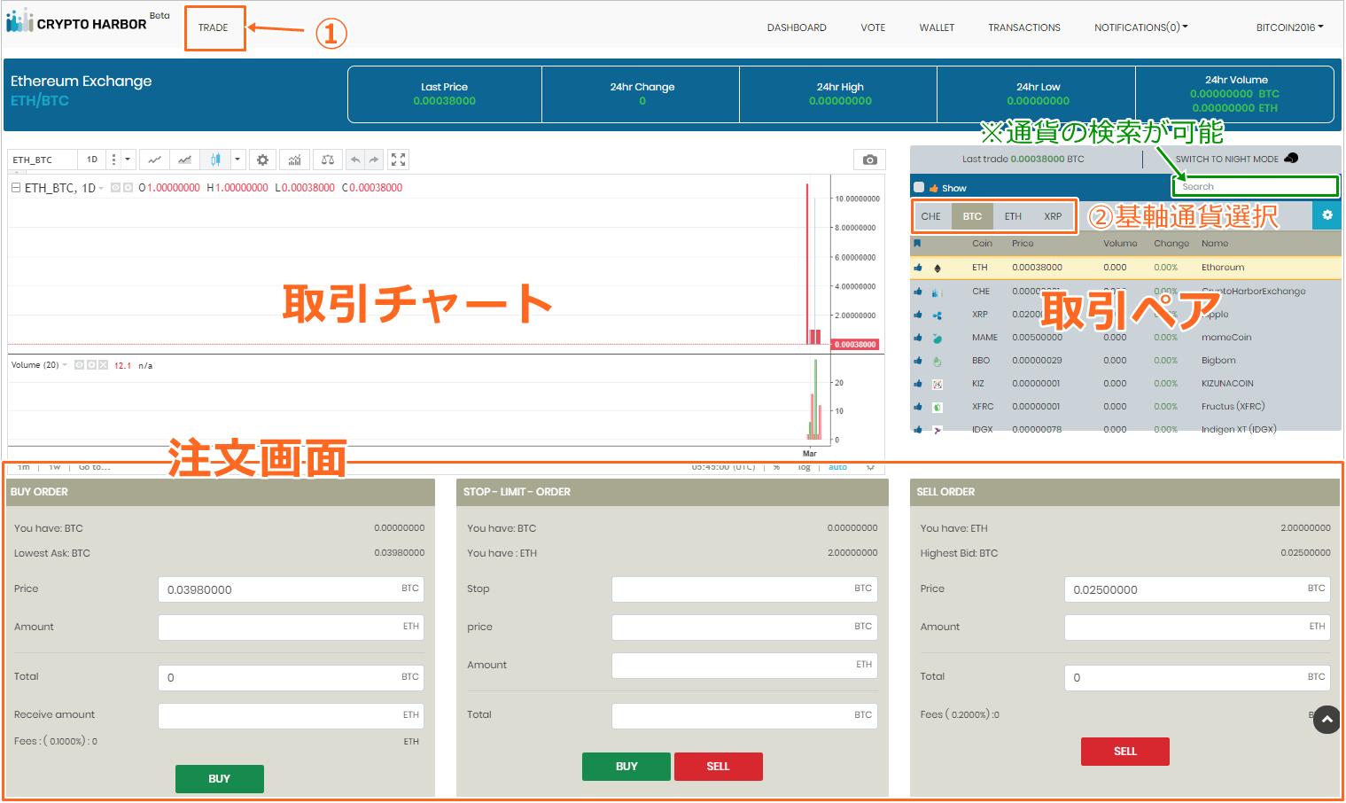 クリプトハーバーエクスチェンジの取引画面