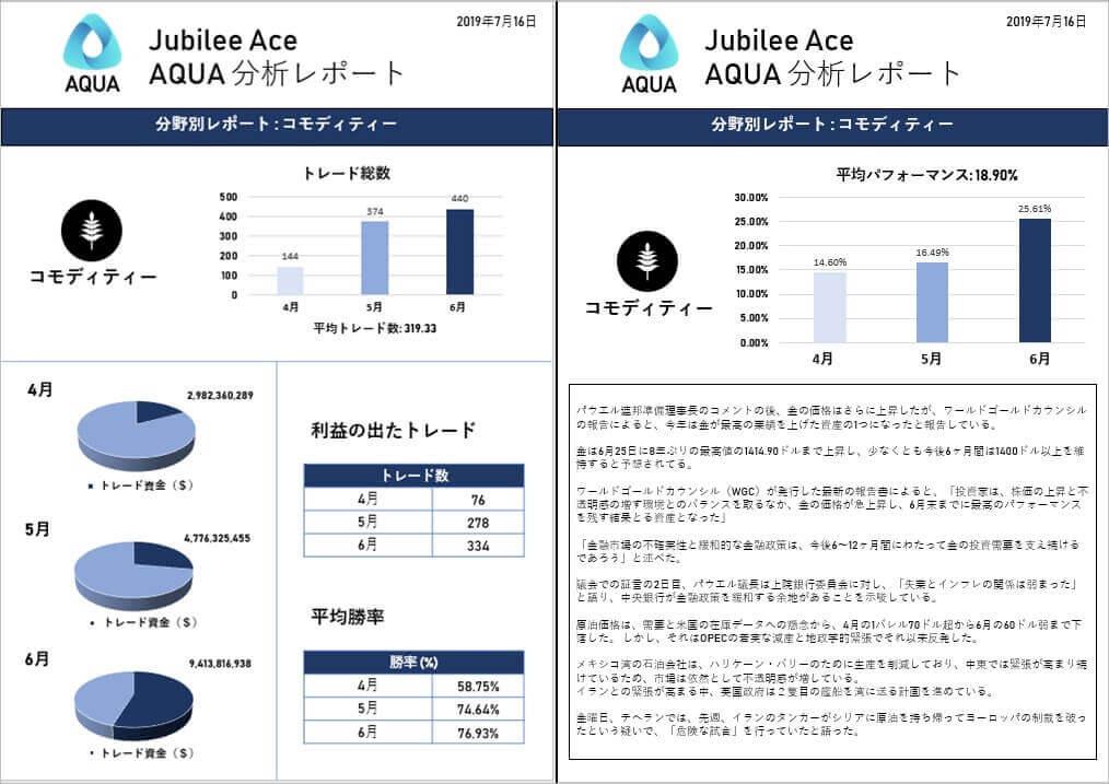 ジュビリエースの分析レポート