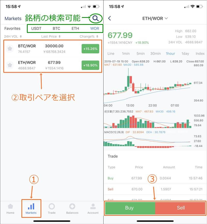 woexの取引方法