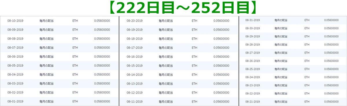 20190831ICBウォレットの配当252日目