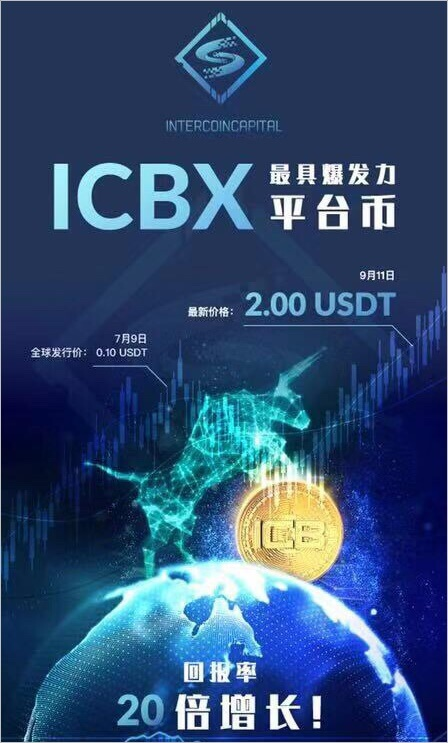 ICBX価格が2ドルを突破