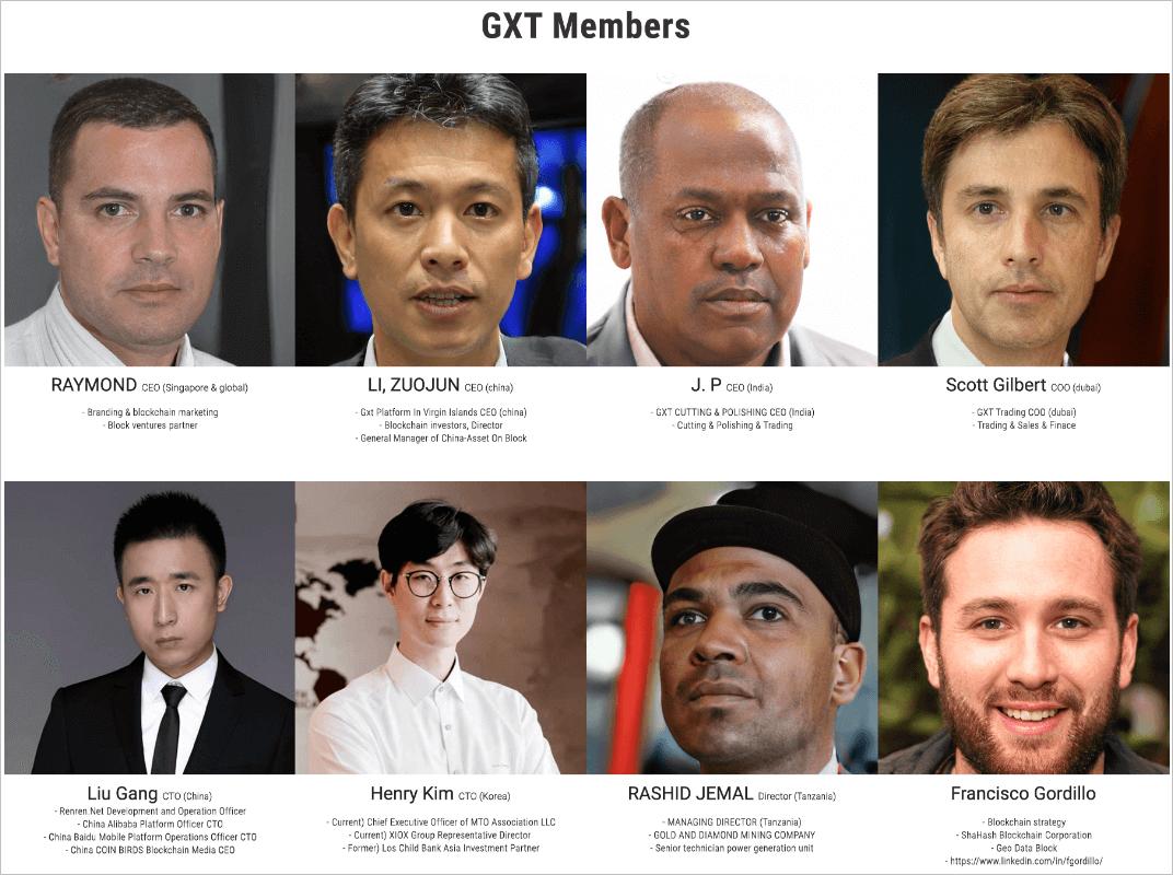 GXTの主要メンバー