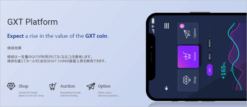 GXTのプラットフォーム