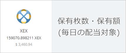 クロスエクスチェンジのXEX配当
