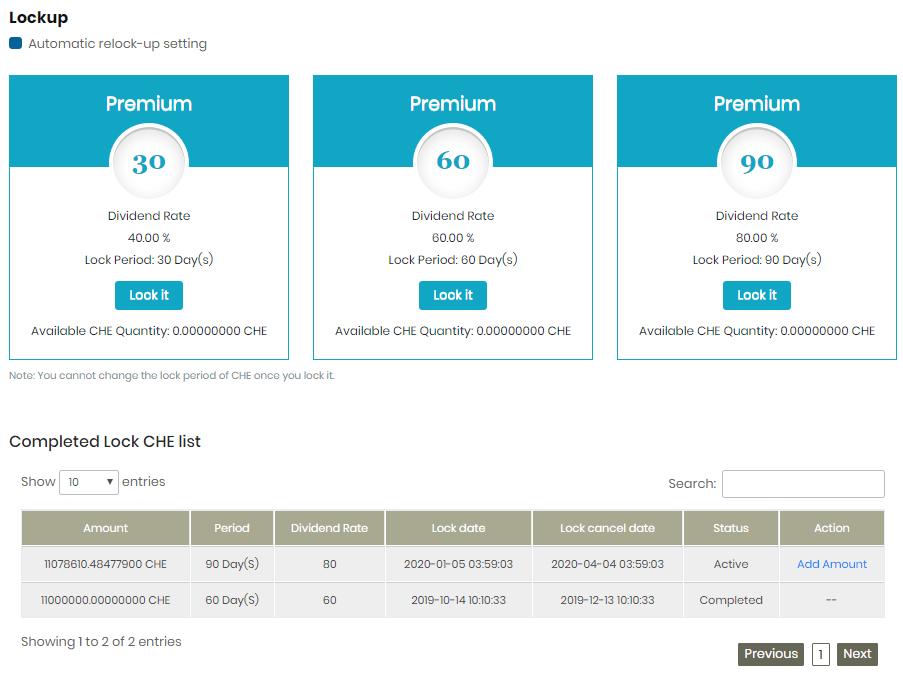 クリプトハーバー取引所のロックアップ状況