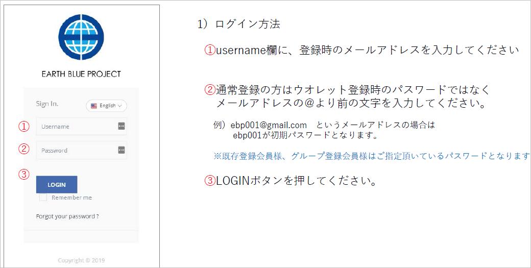 IMF(EBP)ユーザーページのログイン手順