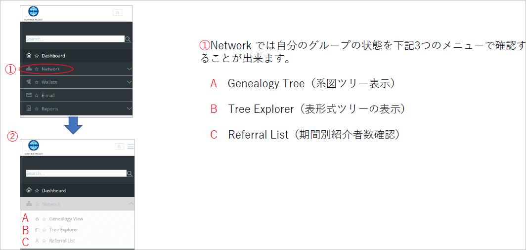 IMT(EBP)ウォレットのネットワークについて
