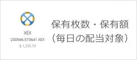 クロスエクスチェンジのXEX資産額