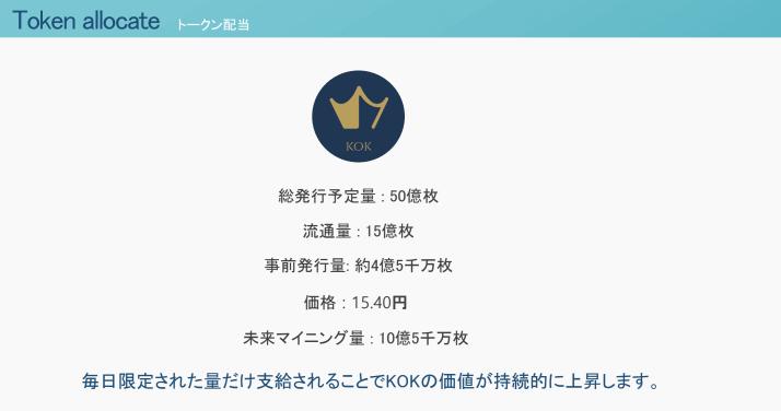 KOKトークン総発行枚数
