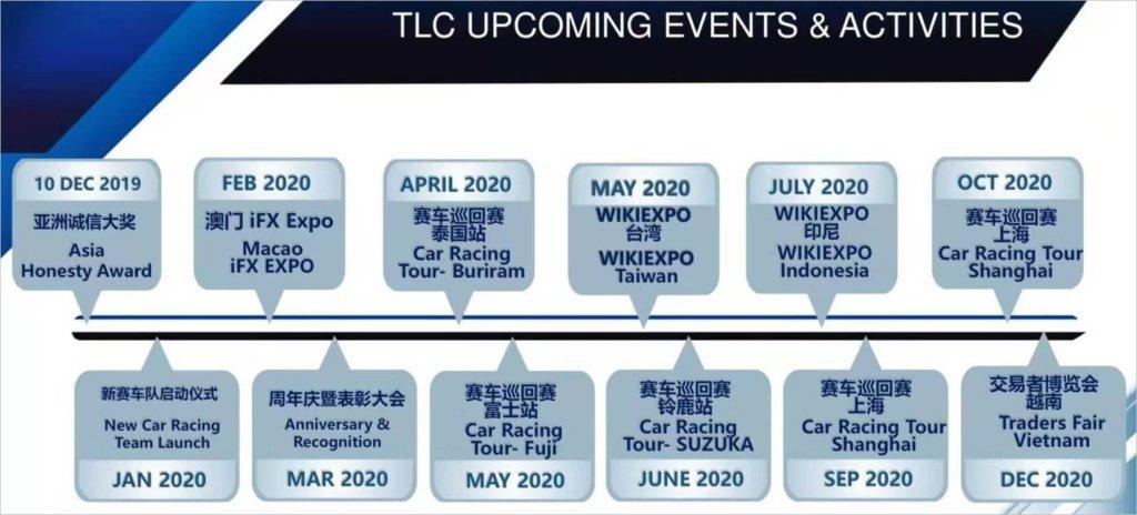 TLC(IBH)2020年の計画