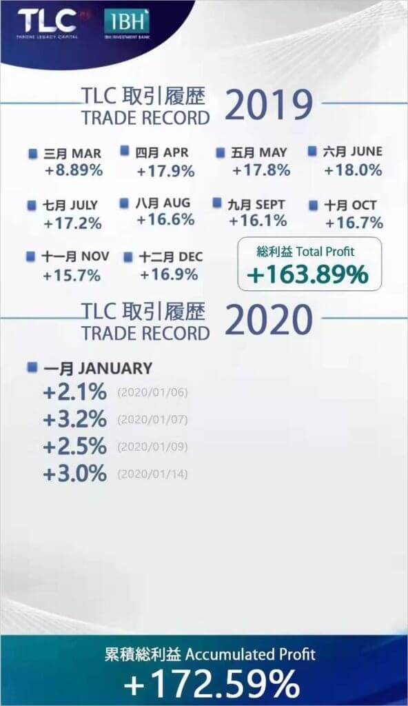 20200115tlc(ibh)FXトレード収益