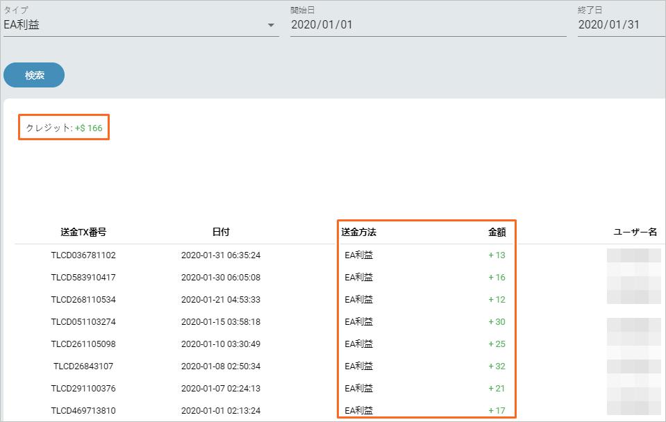 20200131TLC(IBH)FX収益