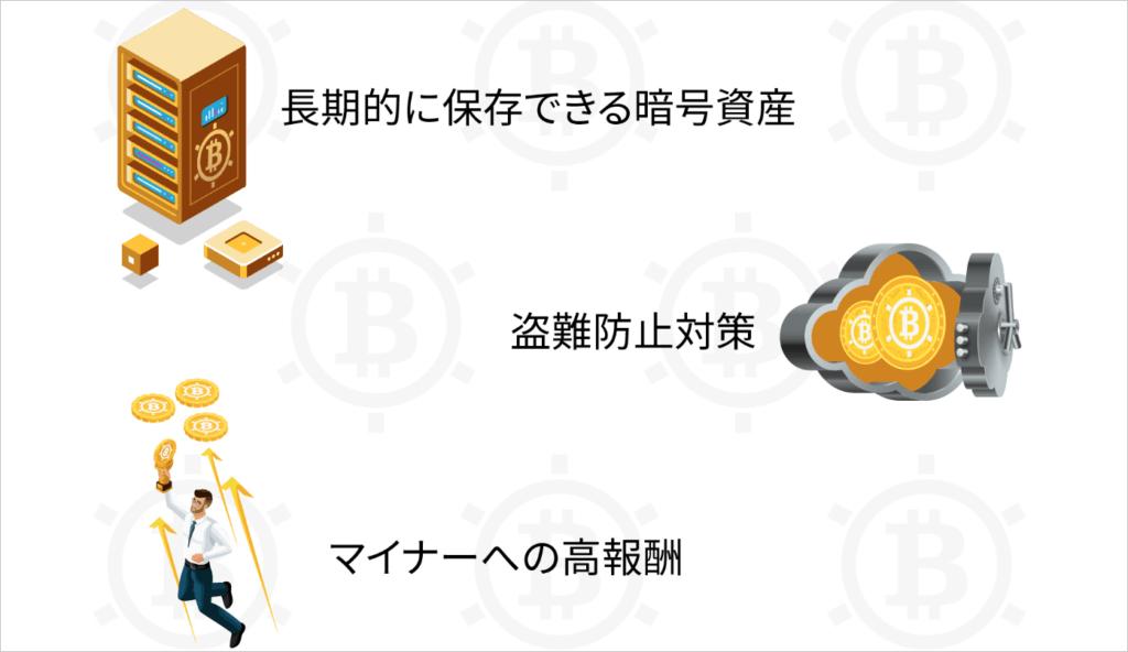 ビットコインボルトの特徴