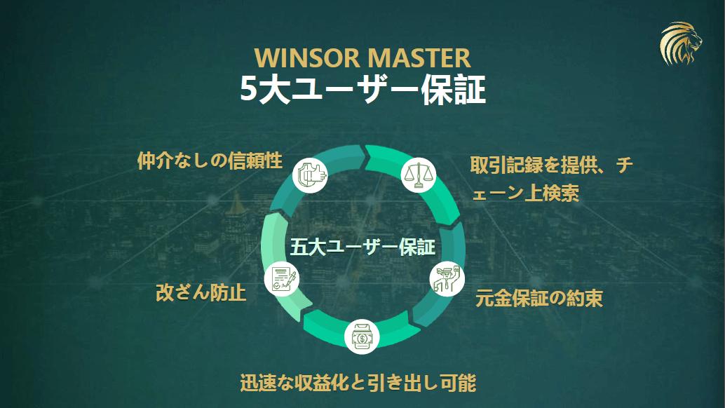 ウィンザーマスターのユーザー保証