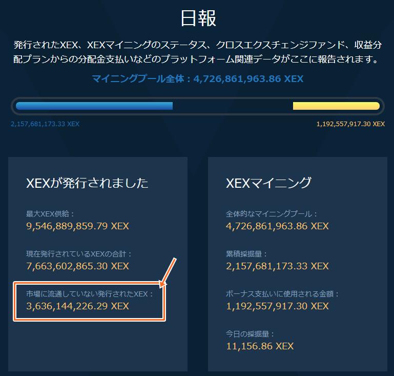 発行されたXEXが市場に出回っていない表示通知