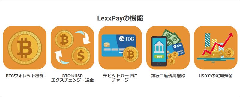 lexxpayの特徴