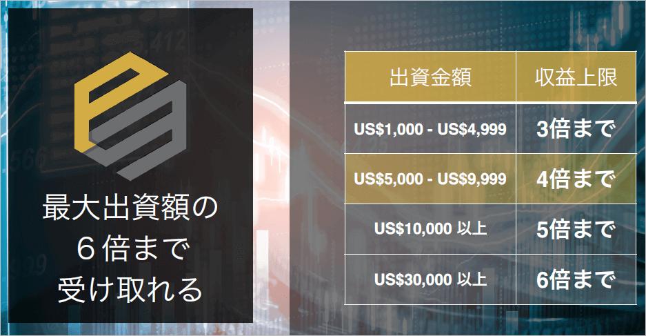 ゴールド 投資 プランス